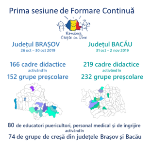 Peste 460 de profesioniști din județele Bacău și Brașov, la prima sesiune de formare continuă din proiectul România crește cu tine