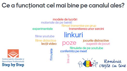 România crește cu tine: Schimb de bune practici între profesioniștii de la nivel preșcolar